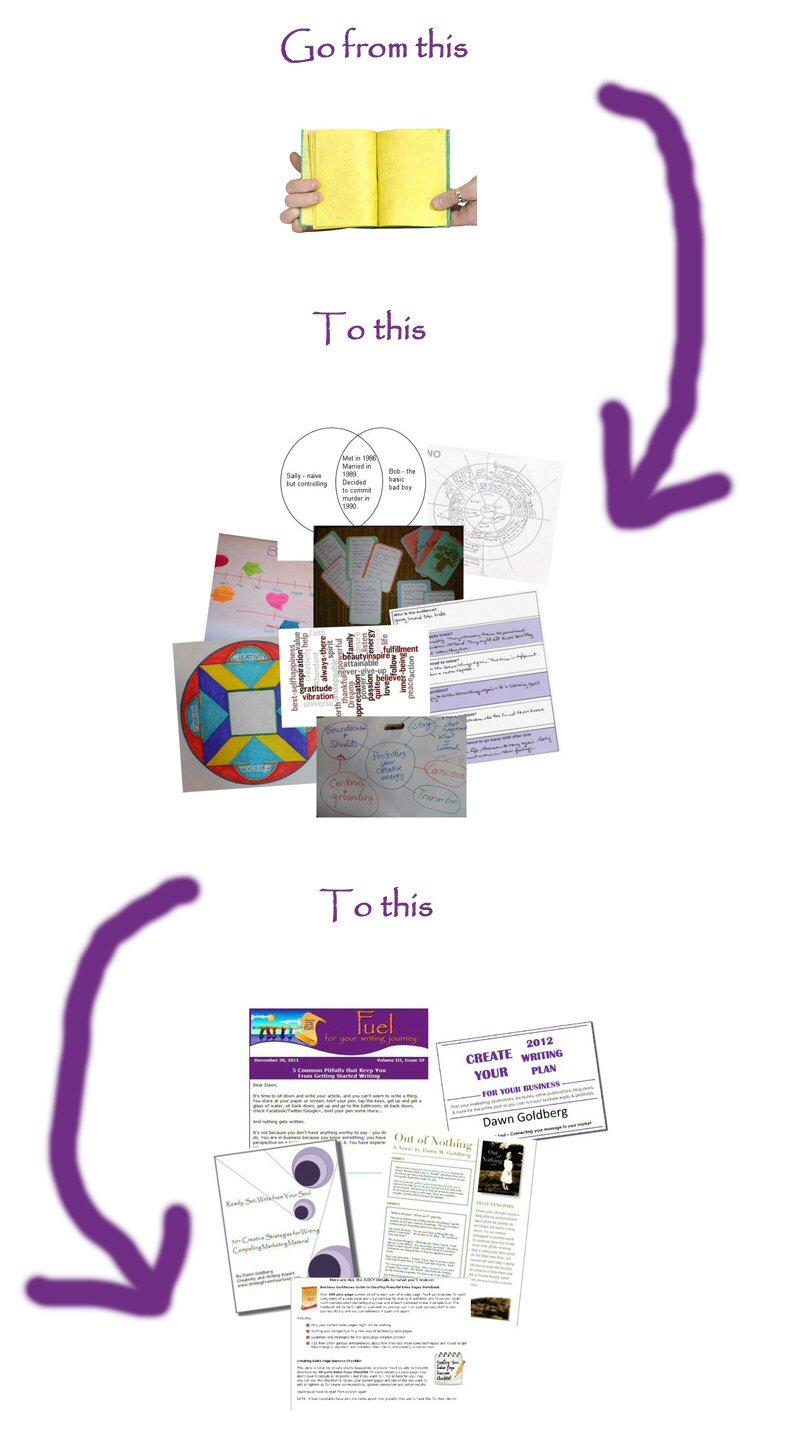 Rsw_process